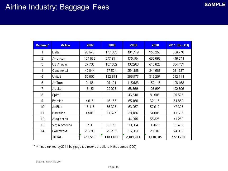 Page: 15 Airline Industry: Baggage Fees SAMPLE Source: www.bts.gov