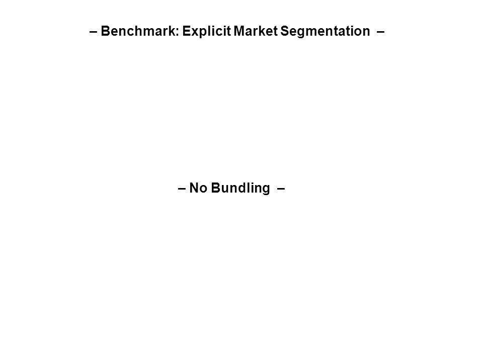 – Benchmark: Explicit Market Segmentation – – No Bundling –
