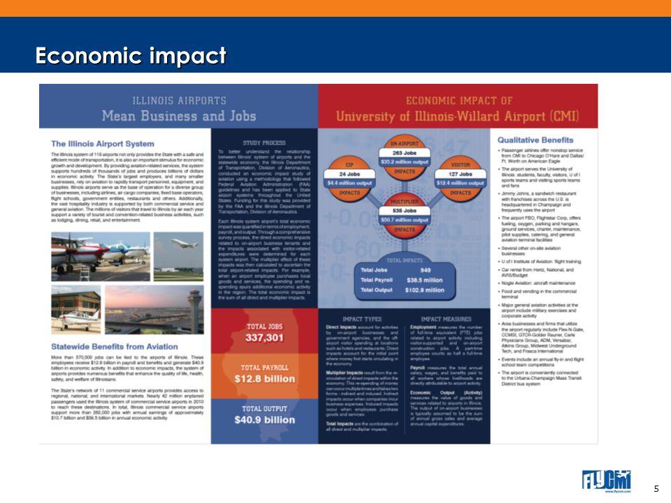 Economic impact 5