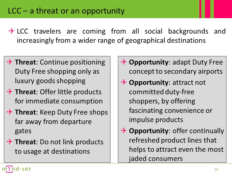 LCC – a threat or an opportunity when shopping TR 25 LCC Regular More positive emotions: Excitement Sense of change Liberation Positive anticipation Proudness (exclusivity of flying) More neutral & negative emotions: Purpose of trip is dominant Often stress due to work obligations Away from family Delays can cause serious problems Arrive at airport just before departure Open to exploration Willing to spend more time airside Behaviour dominated by routine Airport shopping as part of trip