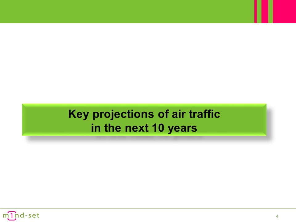 Projections of Air Traffic Air travel has proved to be resilient to external shocks the last 40 years: 2 Oil Crisis Gulf Crisis Asian Crisis 9 / 11 SARS Financial Crisis World air traffic has doubled every 15 years (1980-95 /1995-2010) World Annual traffic has grown almost 50% between 2000-10 (despite 3 crisis) 5 2000-10
