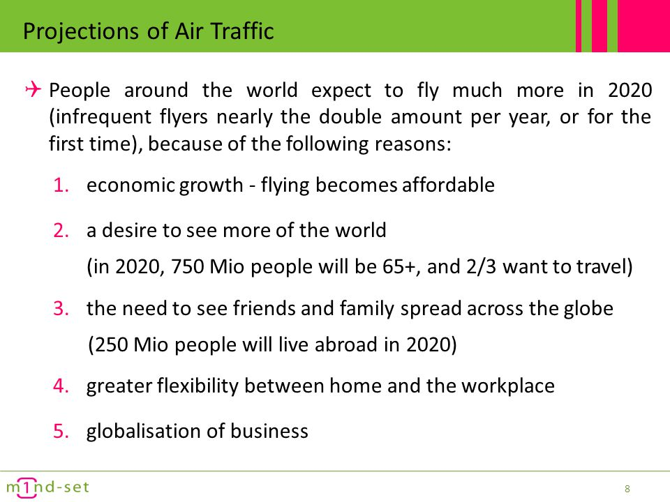 Projections of Air Traffic Main regions impacting future air traffic growth: Dynamic growth in emerging markets – population and economics Strong continued growth in N.