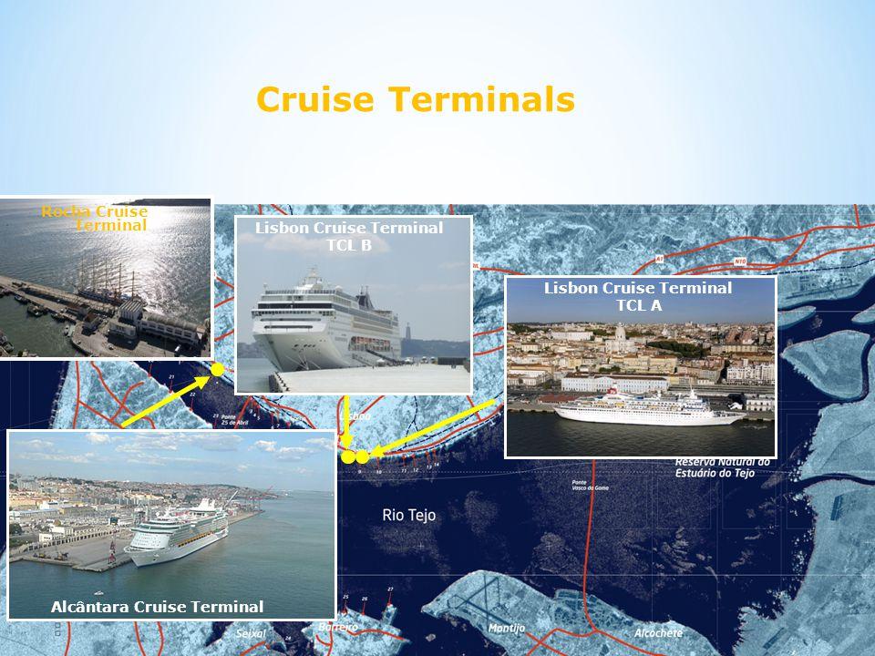 Um destino de cruzeiros em crescimento Alcântara Cruise Terminal Lisbon Cruise Terminal TCL B Lisbon Cruise Terminal TCL A Cruise Terminals Rocha Cruise Terminal