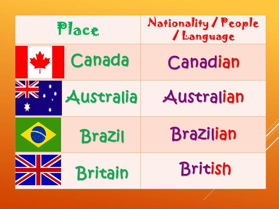 Place Nationality / People / Language Canada Australia Britain Brazil Canadian British Brazilian Australian