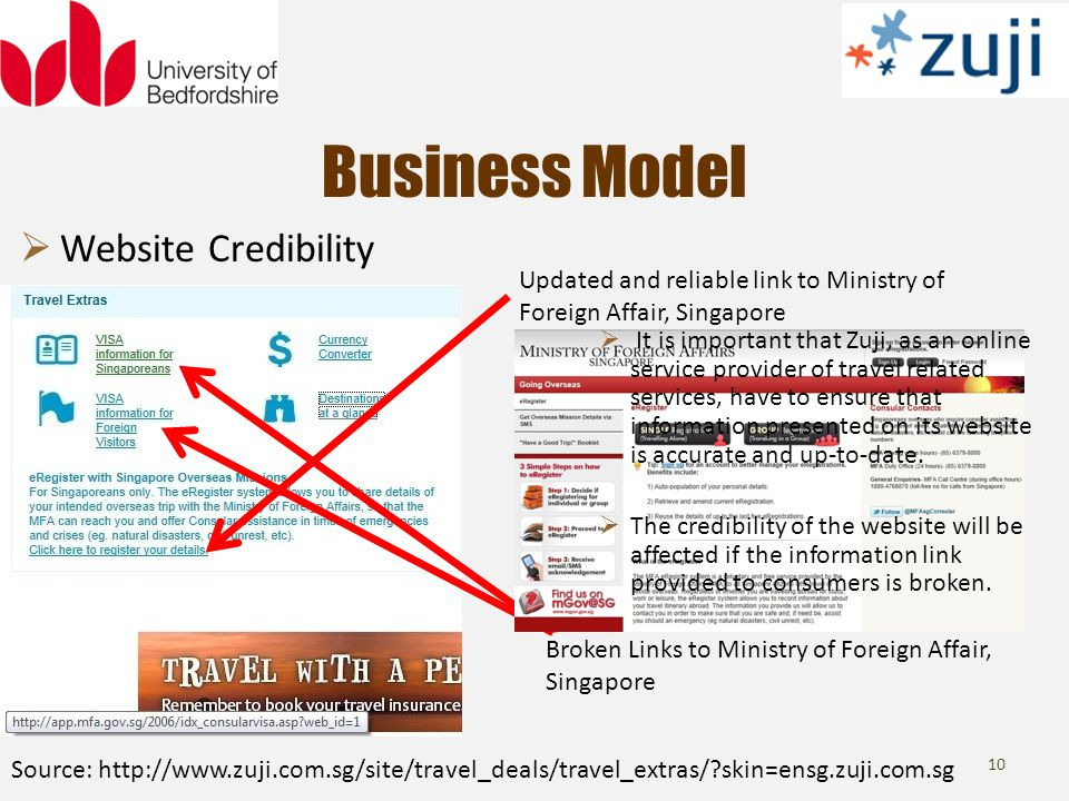 Business Model 10 Website Credibility Broken Links to Ministry of Foreign Affair, Singapore Updated and reliable link to Ministry of Foreign Affair, Singapore Source: http://www.zuji.com.sg/site/travel_deals/travel_extras/?skin=ensg.zuji.com.sg It is important that Zuji, as an online service provider of travel related services, have to ensure that information presented on its website is accurate and up-to-date.
