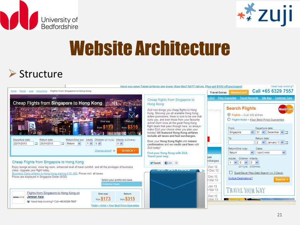 Website Architecture 21 Structure