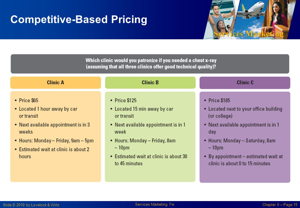 Services Marketing Slide © 2010 by Lovelock & Wirtz Services Marketing 7/e Chapter 6 – Page 15 Competitive-Based Pricing