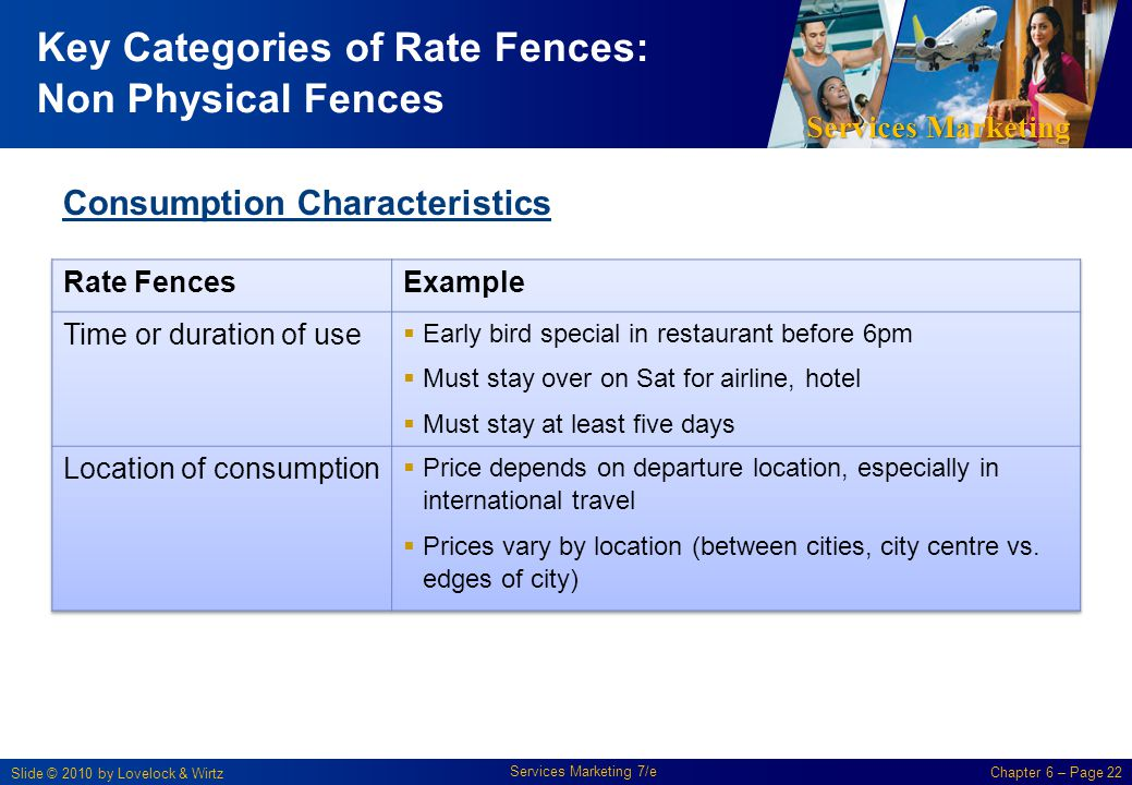 Services Marketing Slide © 2010 by Lovelock & Wirtz Services Marketing 7/e Chapter 6 – Page 22 Key Categories of Rate Fences: Non Physical Fences Cons