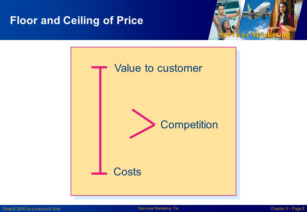 Services Marketing Slide © 2010 by Lovelock & Wirtz Services Marketing 7/e Chapter 6 – Page 8 Costs Value to customer Competition Floor and Ceiling of Price