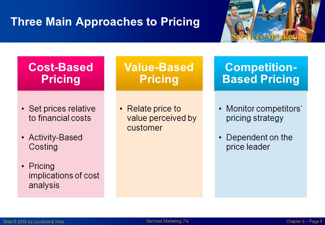Services Marketing Slide © 2010 by Lovelock & Wirtz Services Marketing 7/e Chapter 6 – Page 9 Three Main Approaches to Pricing Cost-Based Pricing Set