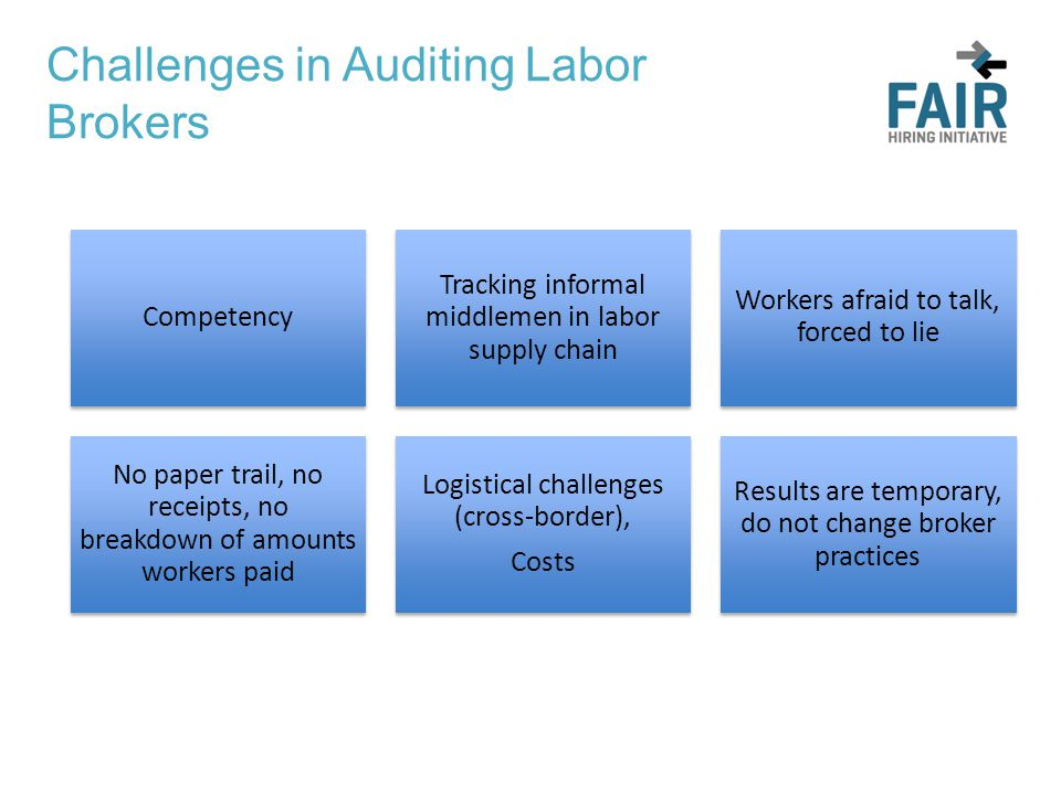 Challenges in Auditing Labor Brokers Competency Tracking informal middlemen in labor supply chain Workers afraid to talk, forced to lie No paper trail, no receipts, no breakdown of amounts workers paid Logistical challenges (cross-border), Costs Results are temporary, do not change broker practices