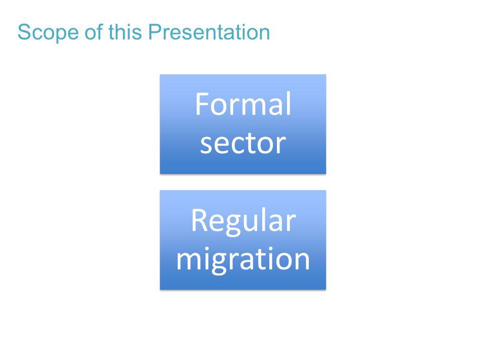 Scope of this Presentation Formal sector Regular migration