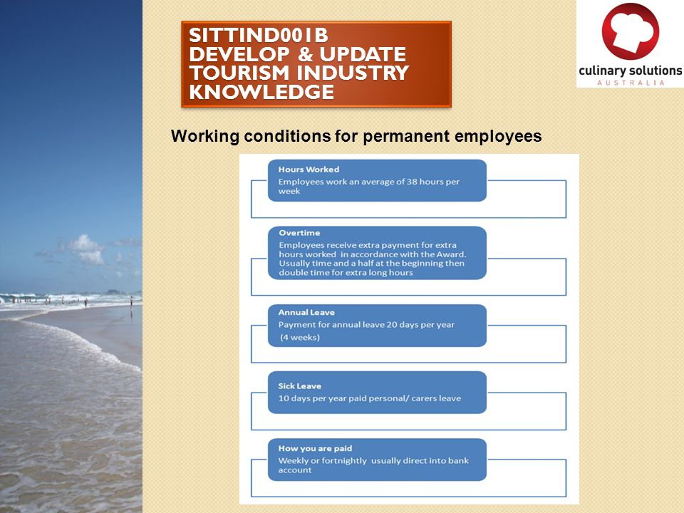 SITTIND001B DEVELOP & UPDATE TOURISM INDUSTRY KNOWLEDGE Working conditions for permanent employees