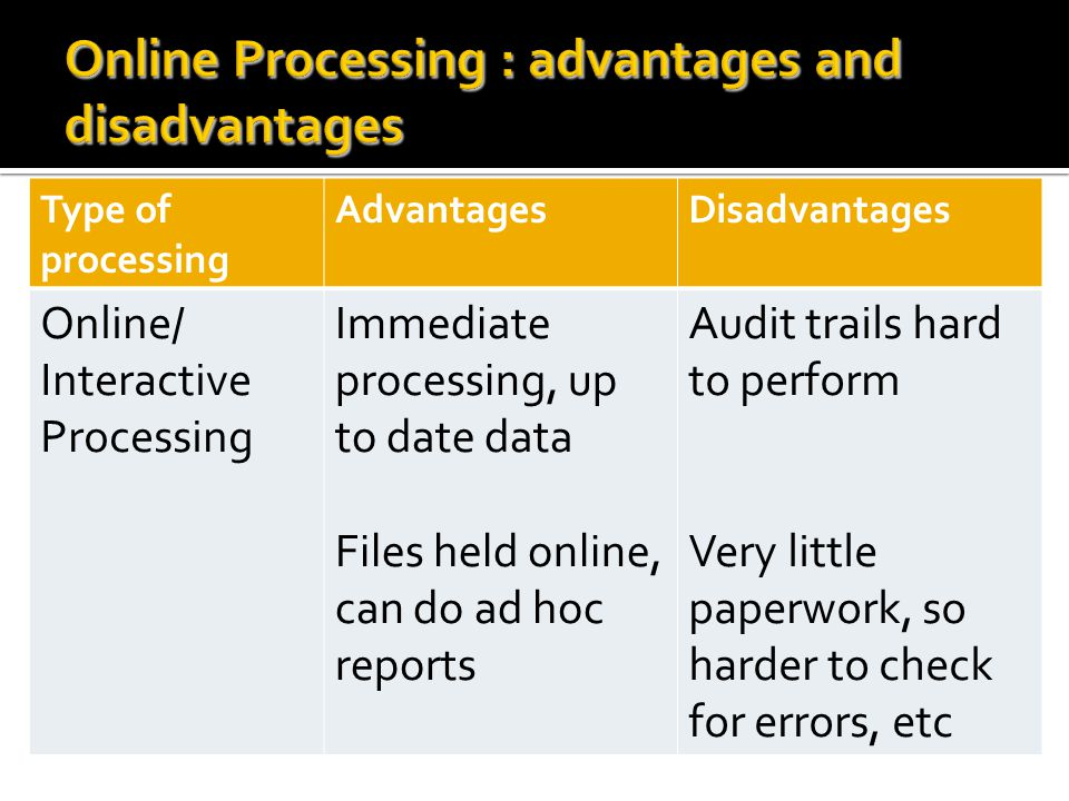 Online Processing : advantages and disadvantages Type of processing AdvantagesDisadvantages Online/ Interactive Processing Immediate processing, up to