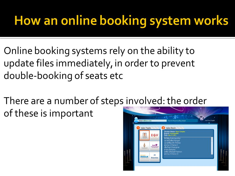 Online booking systems rely on the ability to update files immediately, in order to prevent double-booking of seats etc There are a number of steps in