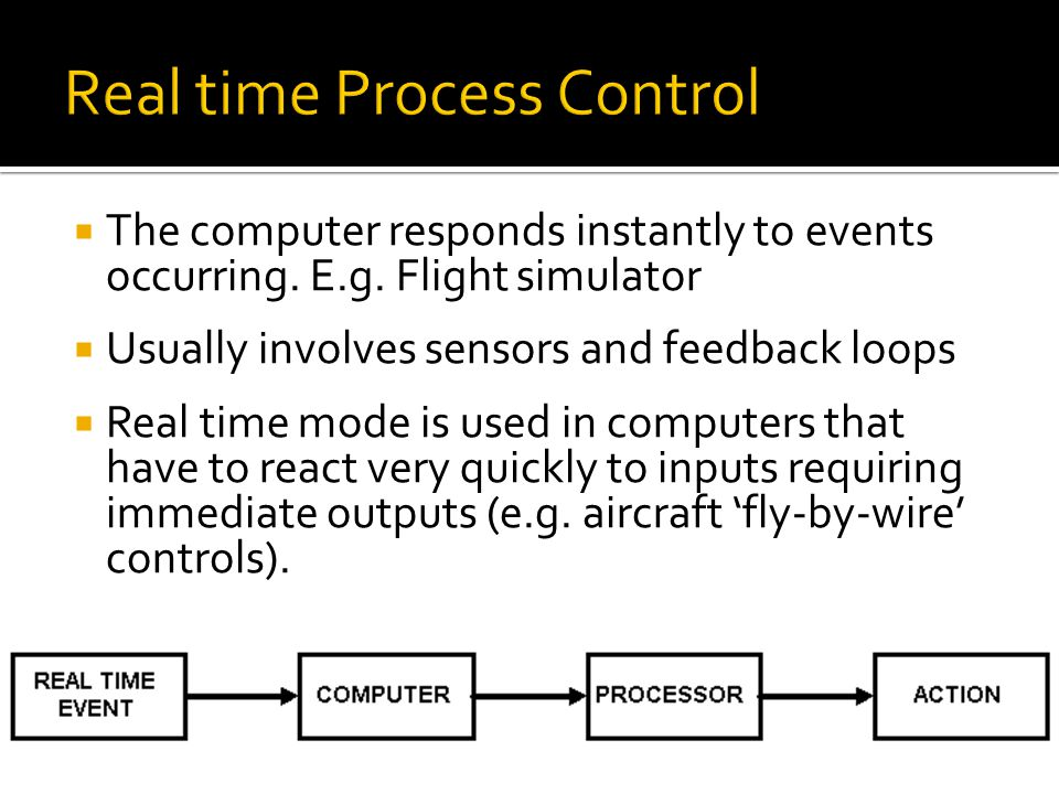 Real time Process Control The computer responds instantly to events occurring. E.g. Flight simulator Usually involves sensors and feedback loops Real