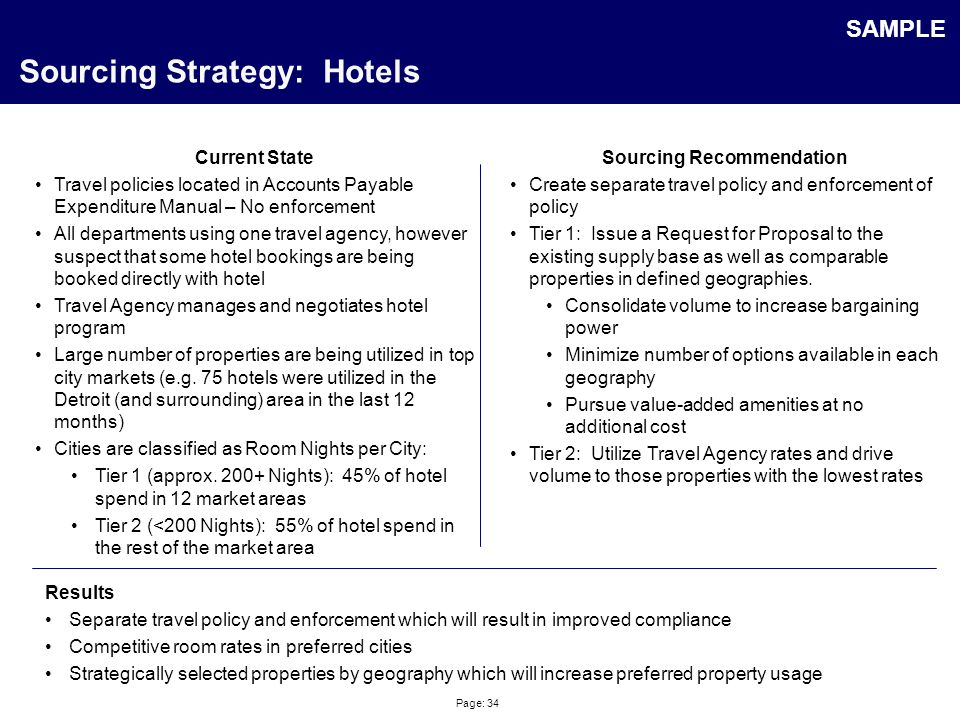 Page: 34 Sourcing Strategy: Hotels Current State Travel policies located in Accounts Payable Expenditure Manual – No enforcement All departments using one travel agency, however suspect that some hotel bookings are being booked directly with hotel Travel Agency manages and negotiates hotel program Large number of properties are being utilized in top city markets (e.g.
