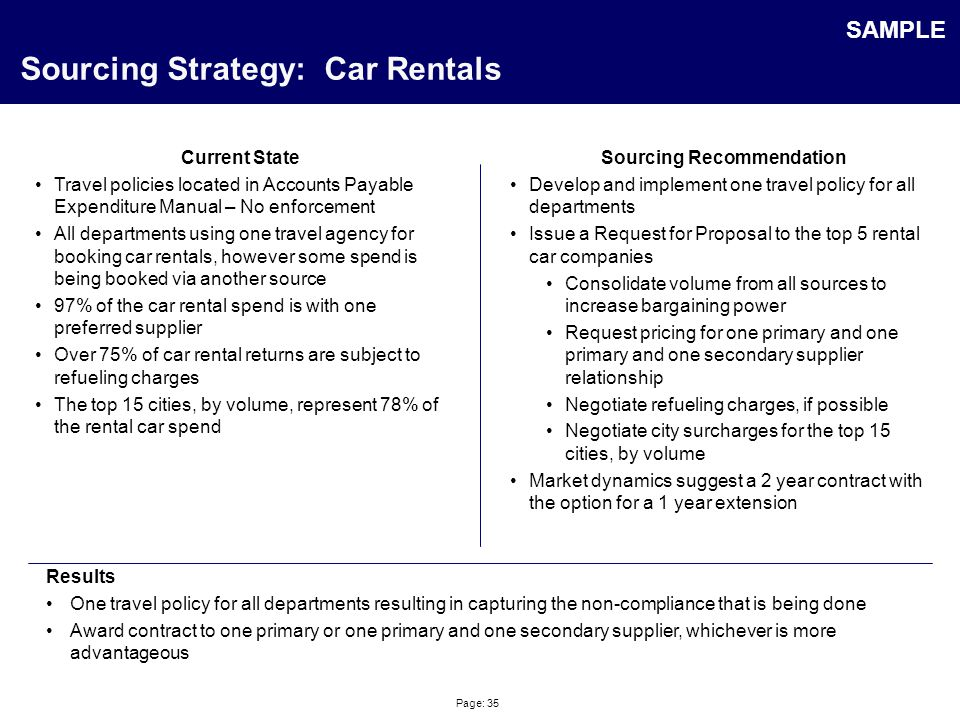 Page: 35 Sourcing Strategy: Car Rentals Current State Travel policies located in Accounts Payable Expenditure Manual – No enforcement All departments using one travel agency for booking car rentals, however some spend is being booked via another source 97% of the car rental spend is with one preferred supplier Over 75% of car rental returns are subject to refueling charges The top 15 cities, by volume, represent 78% of the rental car spend Sourcing Recommendation Develop and implement one travel policy for all departments Issue a Request for Proposal to the top 5 rental car companies Consolidate volume from all sources to increase bargaining power Request pricing for one primary and one primary and one secondary supplier relationship Negotiate refueling charges, if possible Negotiate city surcharges for the top 15 cities, by volume Market dynamics suggest a 2 year contract with the option for a 1 year extension Results One travel policy for all departments resulting in capturing the non-compliance that is being done Award contract to one primary or one primary and one secondary supplier, whichever is more advantageous SAMPLE