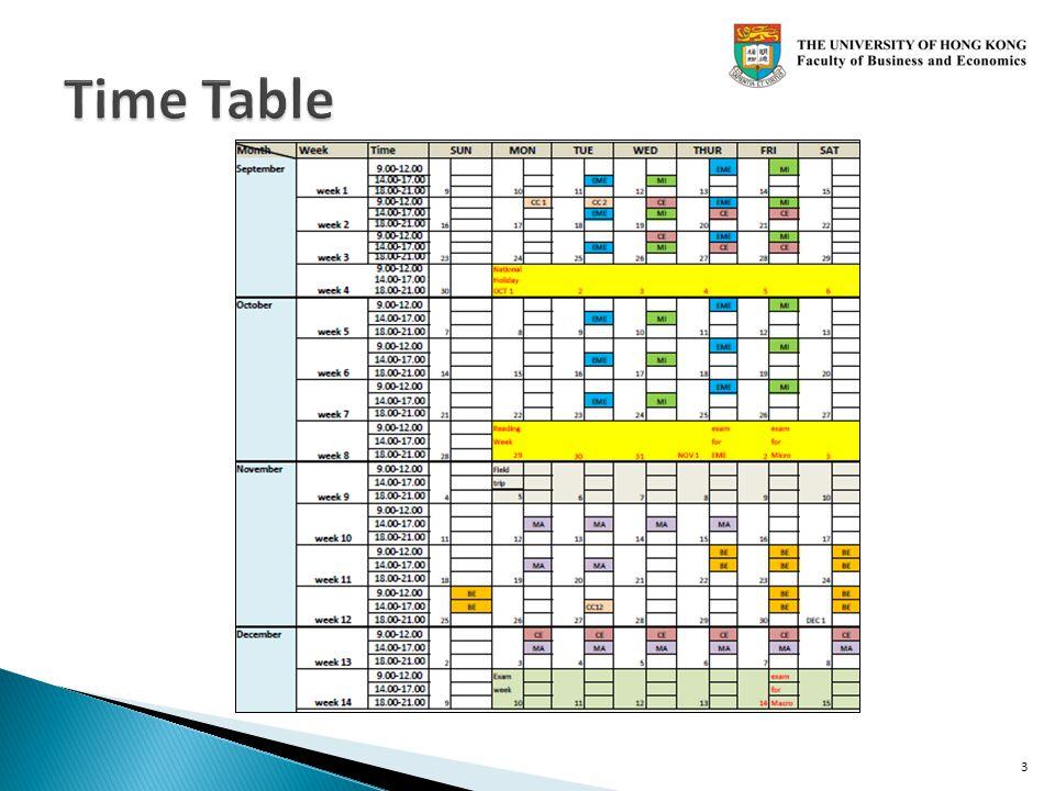 Core Courses ECON0701 Introductory Econometrics : Dr.
