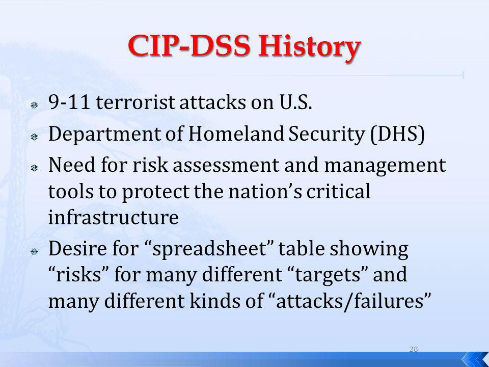 9-11 terrorist attacks on U.S.
