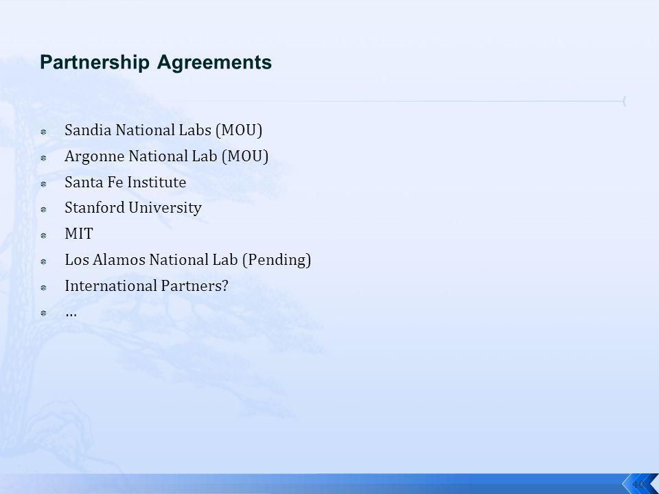 Sandia National Labs (MOU) Argonne National Lab (MOU) Santa Fe Institute Stanford University MIT Los Alamos National Lab (Pending) International Partners.