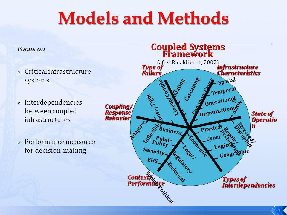 Focus on Critical infrastructure systems Interdependencies between coupled infrastructures Performance measures for decision-making 47 Types of Interdependencies Type of Failure Infrastructure Characteristics State of Operatio n Context/Performance Coupling/ResponseBehavior Loose/Tight Linear/Comple x Escalating Cascading Common Cause Spatial Temporal Operational Organizational Economic Legal/ Regulatory Technical Social/Political Physical Cyber Logical Geographic Adaptive Inflexible Stressed/ Disrupted Repair/ Restoration Norm al Business Public Policy Security EHS Coupled Systems Framework (after Rinaldi et al., 2002)