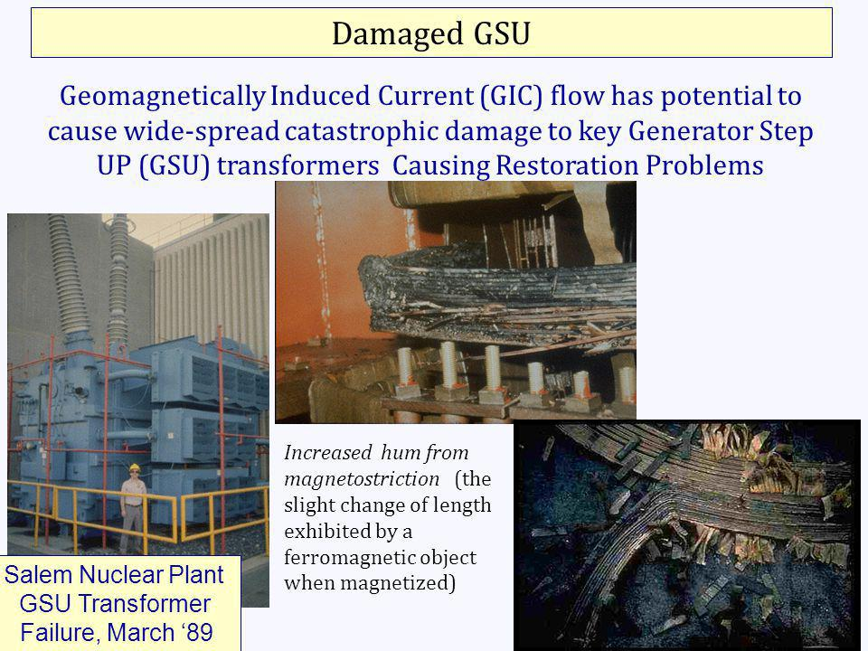 Damaged GSU Geomagnetically Induced Current (GIC) flow has potential to cause wide-spread catastrophic damage to key Generator Step UP (GSU) transformers Causing Restoration Problems Salem Nuclear Plant GSU Transformer Failure, March 89 Increased hum from magnetostriction (the slight change of length exhibited by a ferromagnetic object when magnetized)
