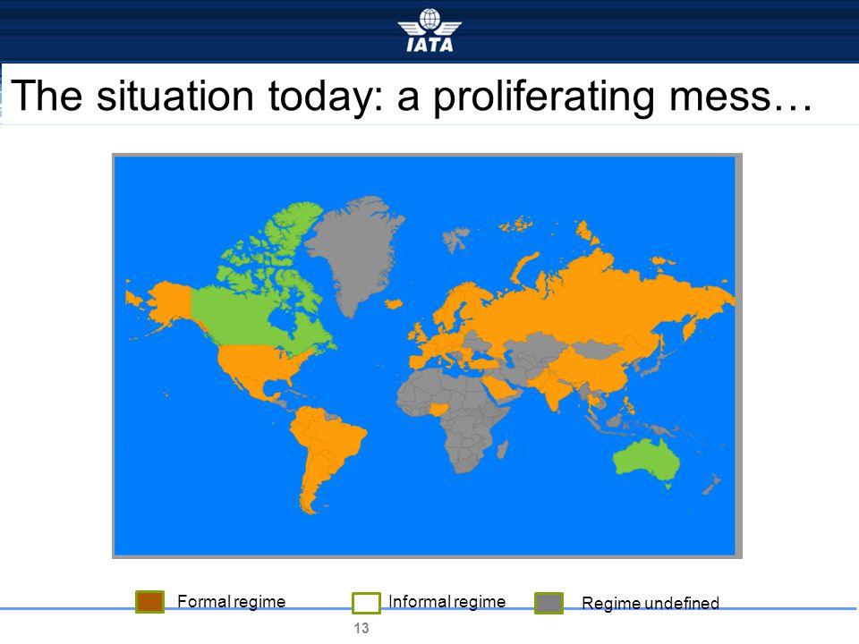 13 The situation today: a proliferating mess… Informal regime Formal regime Regime undefined
