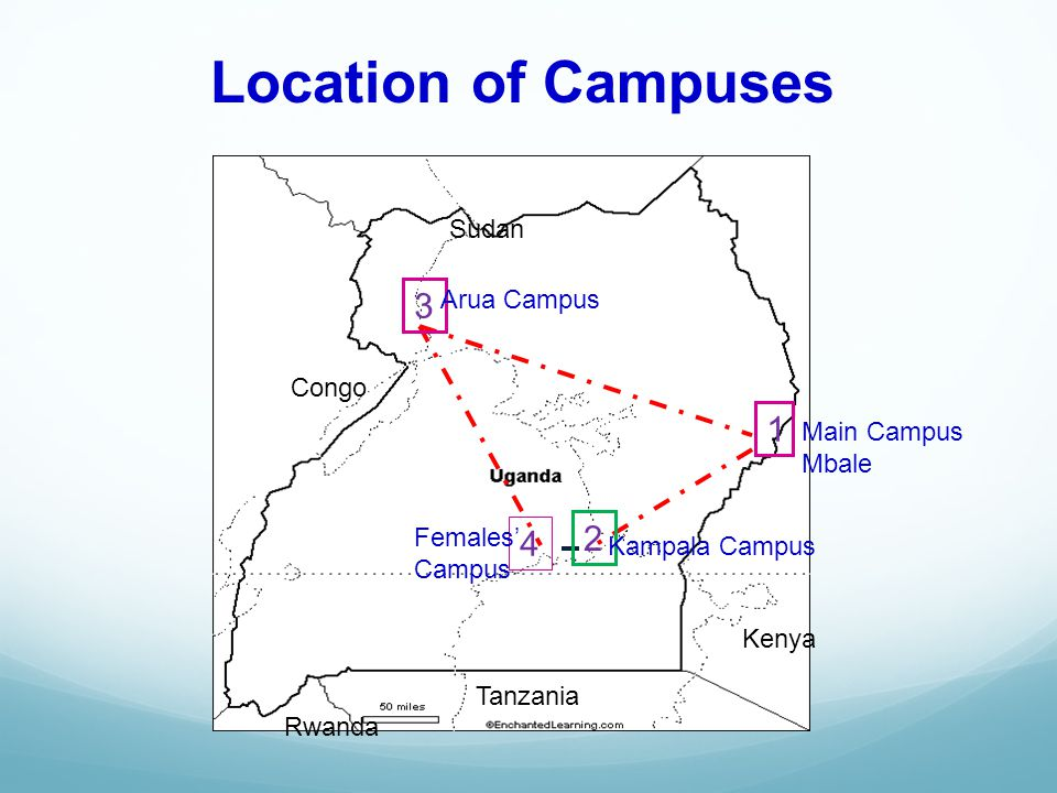 Location of Campuses Main Campus Mbale Kampala Campus Arua Campus Females Campus Sudan Congo Tanzania Kenya Rwanda