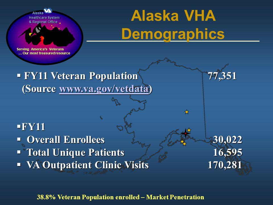 Alaska Alaska Healthcare System & Regional Office Serving Americas Veterans … Our most treasured resource … Our most treasured resource FY11 Veteran P