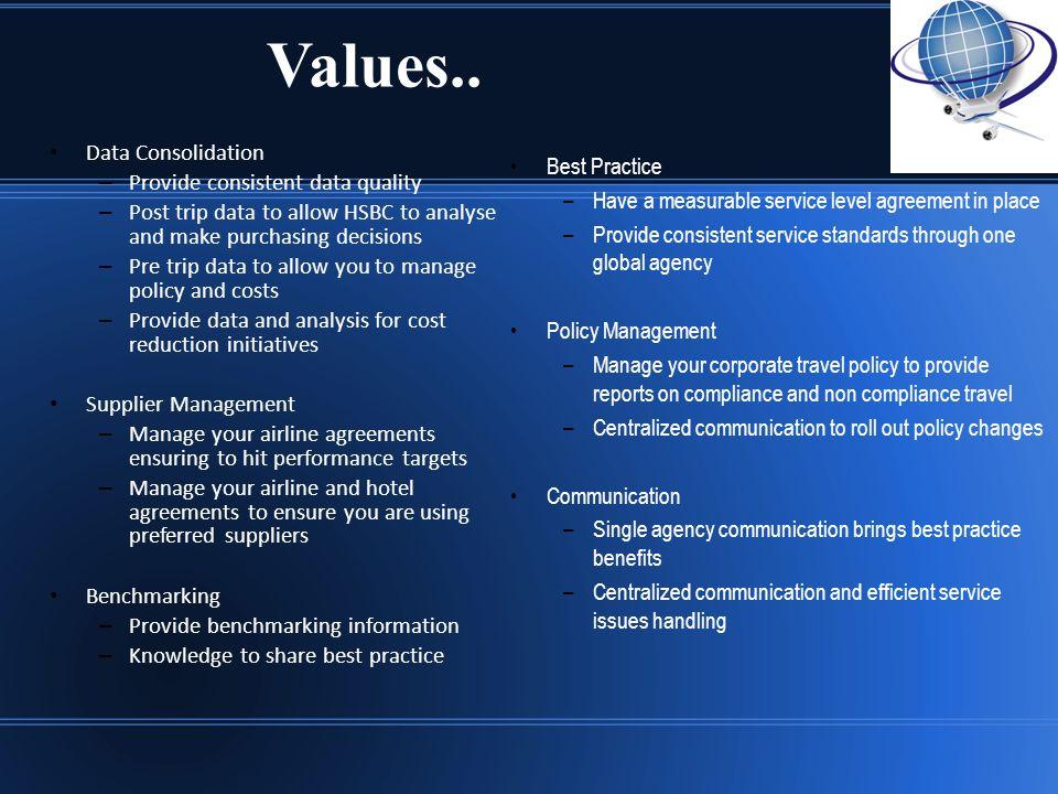 Values..