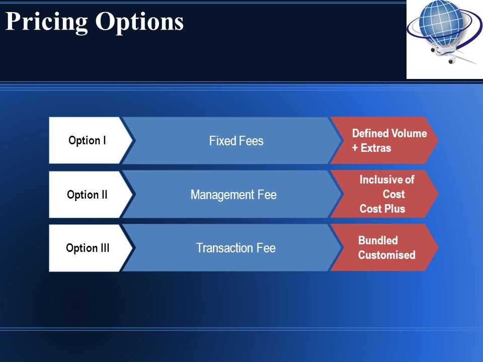 Pricing Options Defined Volume + Extras Option II Management Fee Inclusive of Cost Cost Plus Option III Transaction Fee Bundled Customised Option I Fixed Fees