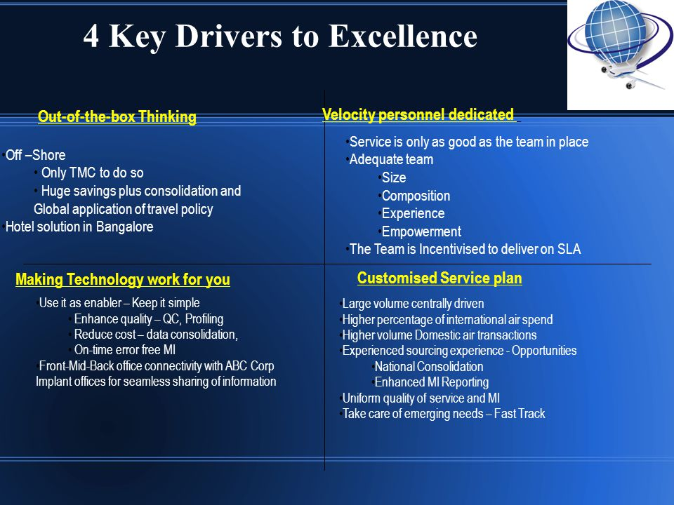 4 Key Drivers to Excellence Out-of-the-box Thinking Off –Shore Only TMC to do so Huge savings plus consolidation and Global application of travel poli
