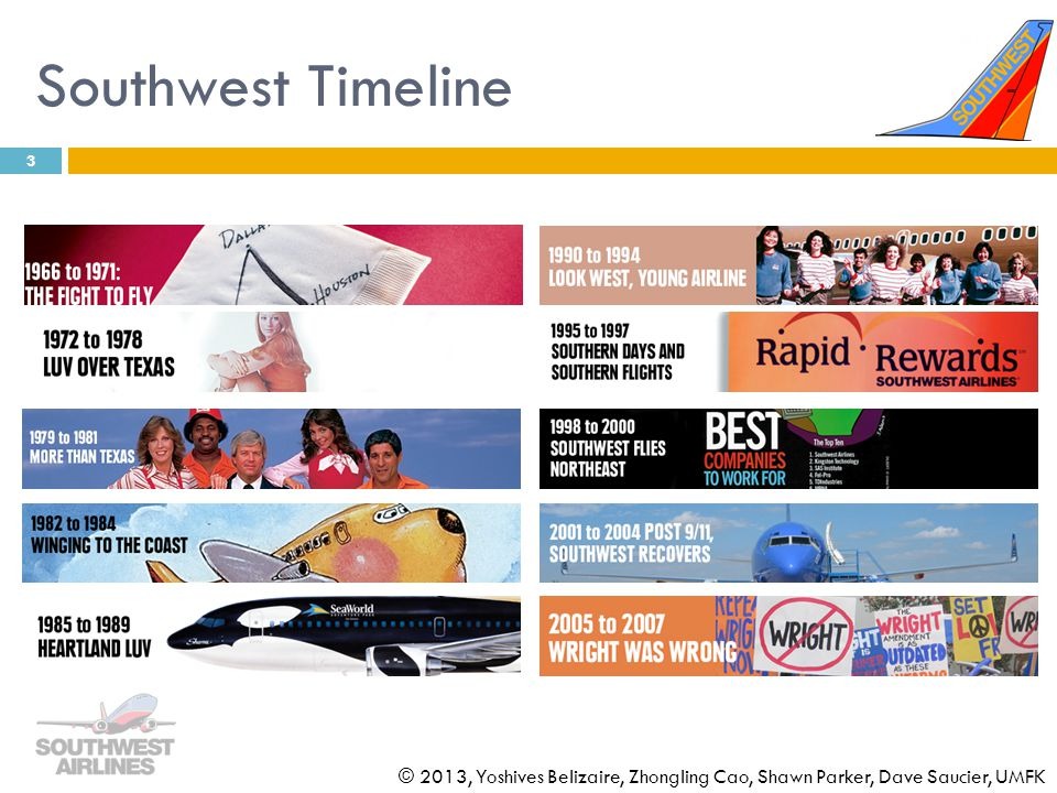 From 1966 to 1971 4 © 2013, Yoshives Belizaire, Zhongling Cao, Shawn Parker, Dave Saucier, UMFK Southwest Airlines was incorporated in Texas and commenced Customer Service on June 18, 1971, with four Boeing 737 aircraft serving three Texas cities - Houston, Dallas, and San Antonio.