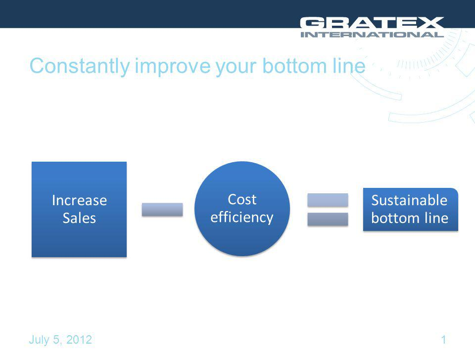 Constantly improve your bottom line 1 Increase Sales Cost efficiency Sustainable bottom line July 5, 2012