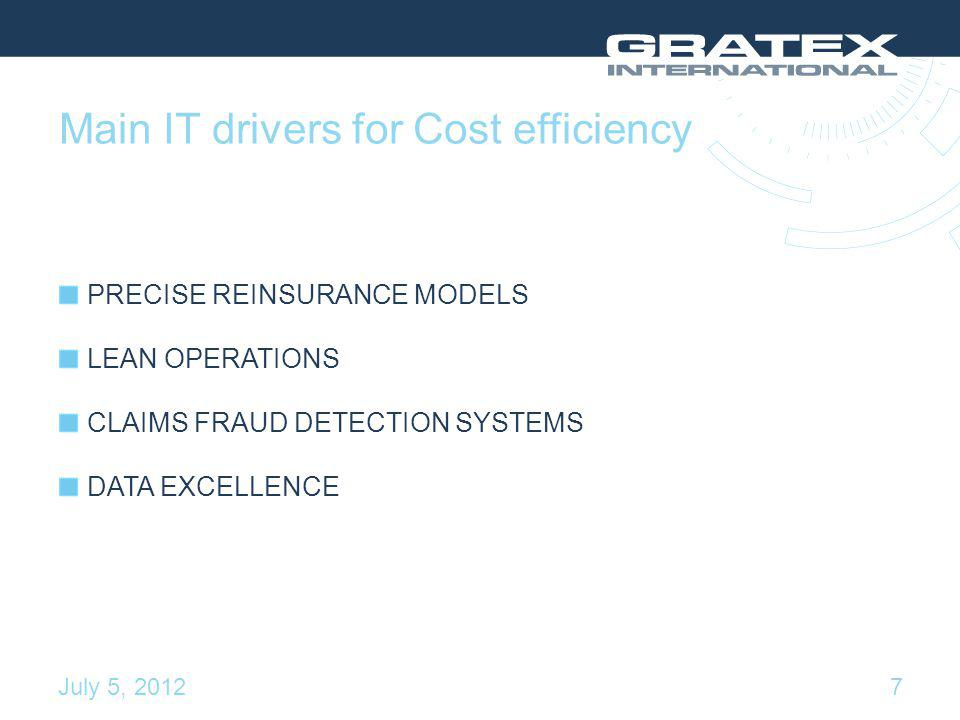Main IT drivers for Cost efficiency PRECISE REINSURANCE MODELS LEAN OPERATIONS CLAIMS FRAUD DETECTION SYSTEMS DATA EXCELLENCE 7July 5, 2012