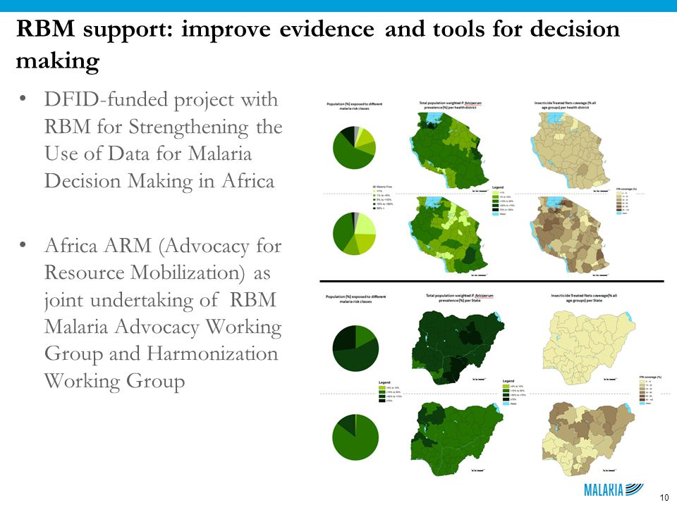 10 RBM support: improve evidence and tools for decision making DFID-funded project with RBM for Strengthening the Use of Data for Malaria Decision Making in Africa Africa ARM (Advocacy for Resource Mobilization) as joint undertaking of RBM Malaria Advocacy Working Group and Harmonization Working Group