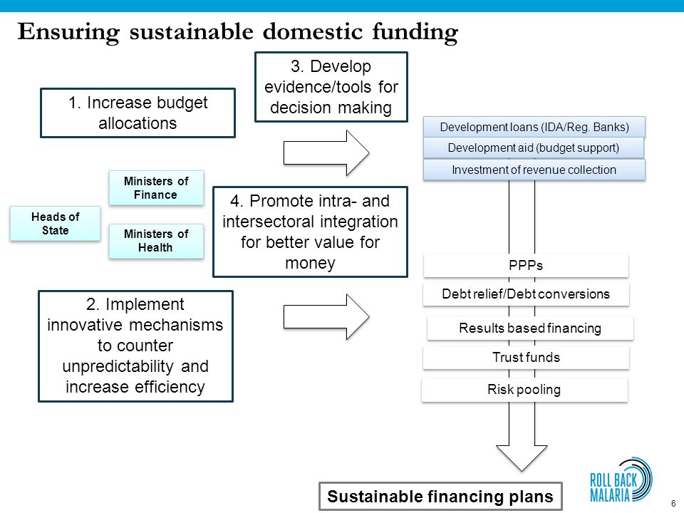 6 Ensuring sustainable domestic funding Ministers of Finance Ministers of Finance Ministers of Health Ministers of Health 1.