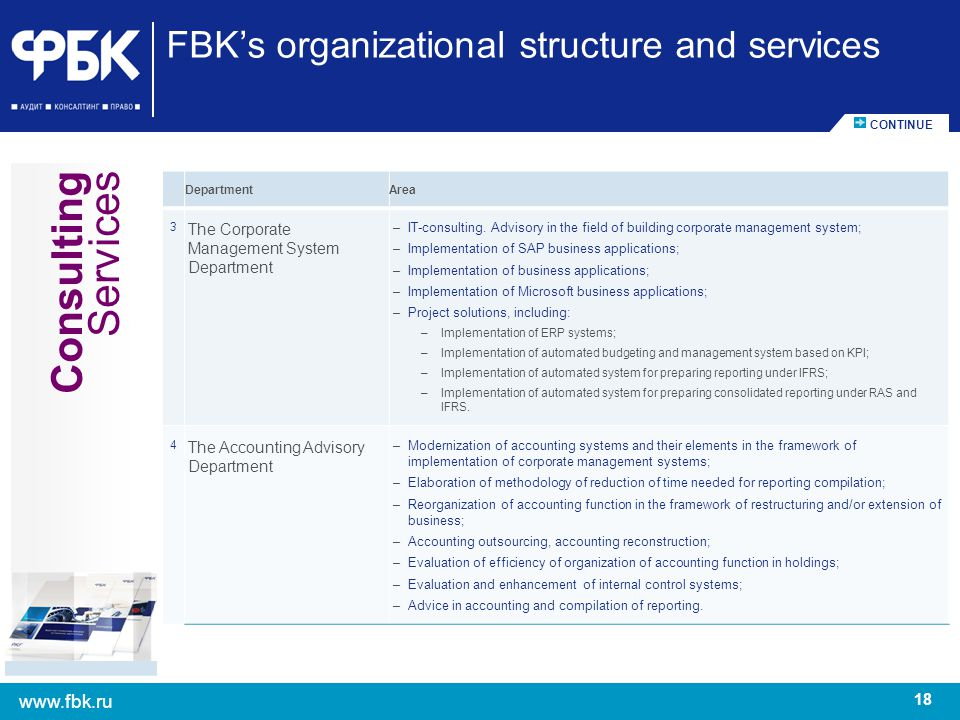 18 www.fbk.ru FBKs organizational structure and services DepartmentArea 3 The Corporate Management System Department –IT-consulting. Advisory in the f