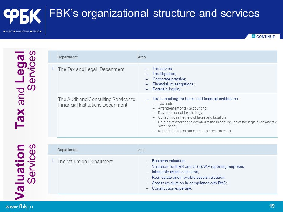 19 www.fbk.ru FBKs organizational structure and services DepartmentArea 1 The Tax and Legal Department –Tax advice; –Tax litigation; –Corporate practi