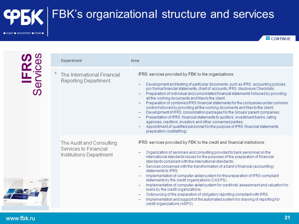 21 www.fbk.ru FBKs organizational structure and services DepartmentArea 1 The International Financial Reporting Department IFRS services provided by F