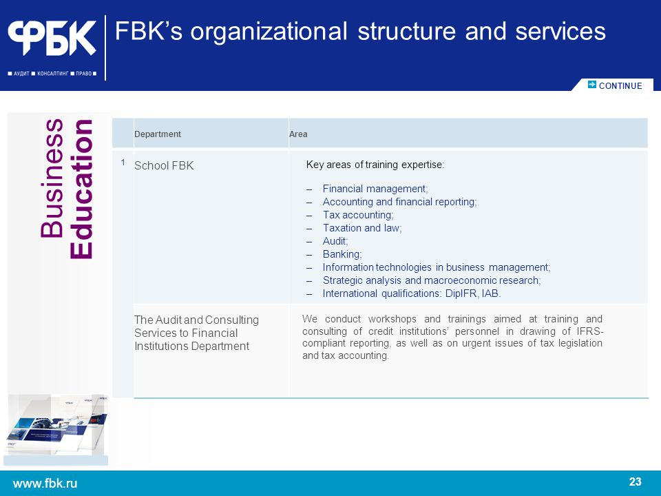 23 www.fbk.ru FBKs organizational structure and services DepartmentArea 1 School FBK Key areas of training expertise: –Financial management; –Accounti