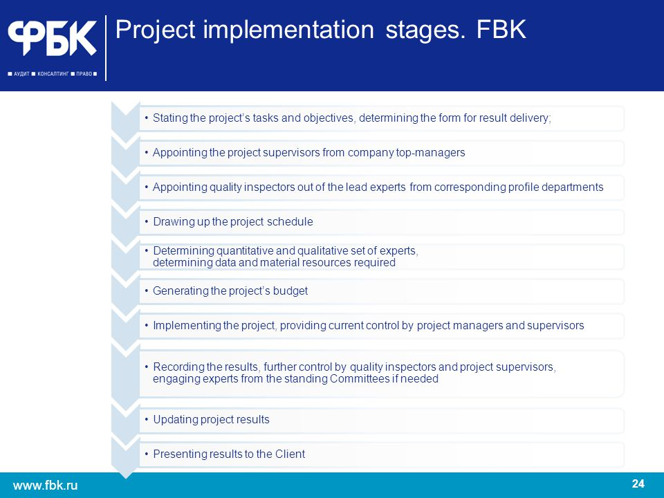 24 www.fbk.ru Project implementation stages. FBK Stating the projects tasks and objectives, determining the form for result delivery;Appointing the pr