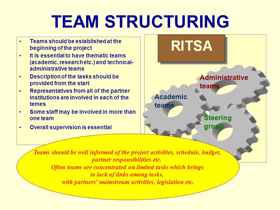 TEAM STRUCTURING Teams should be established at the beginning of the project It is essential to have thematic teams (academic, research etc.) and technical- administrative teams Description of the tasks should be provided from the start Representatives from all of the partner institutions are involved in each of the temes Some staff may be involved in more than one team Overall supervision is essential Administrative teams Academic teams Steering group Teams should be well informed of the project activities, schedule, budget, partner responsibilities etc.