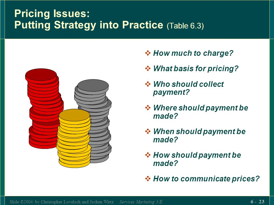 Slide ©2004 by Christopher Lovelock and Jochen Wirtz Services Marketing 5/E 6 - 23 Pricing Issues: Putting Strategy into Practice (Table 6.3) How much