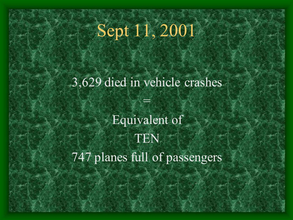 Sept 11, 2001 3,000 died in terrorist attacks 3,629 died in vehicle crashes In September, 2001