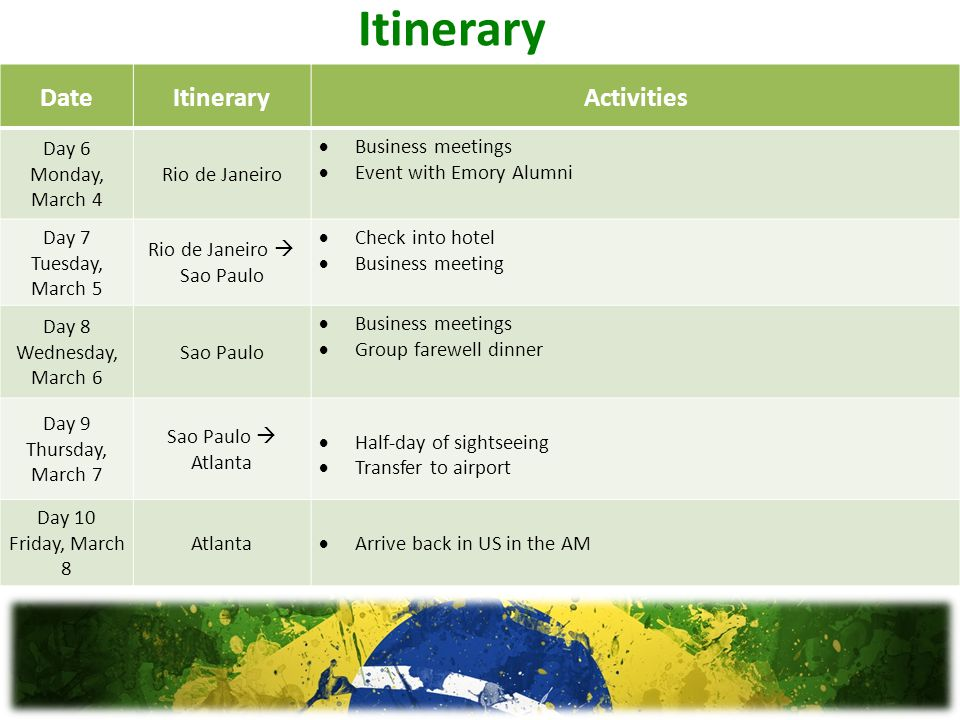 Itinerary DateItineraryActivities Day 6 Monday, March 4 Rio de Janeiro Business meetings Event with Emory Alumni Day 7 Tuesday, March 5 Rio de Janeiro Sao Paulo Check into hotel Business meeting Day 8 Wednesday, March 6 Sao Paulo Business meetings Group farewell dinner Day 9 Thursday, March 7 Sao Paulo Atlanta Half-day of sightseeing Transfer to airport Day 10 Friday, March 8 Atlanta Arrive back in US in the AM