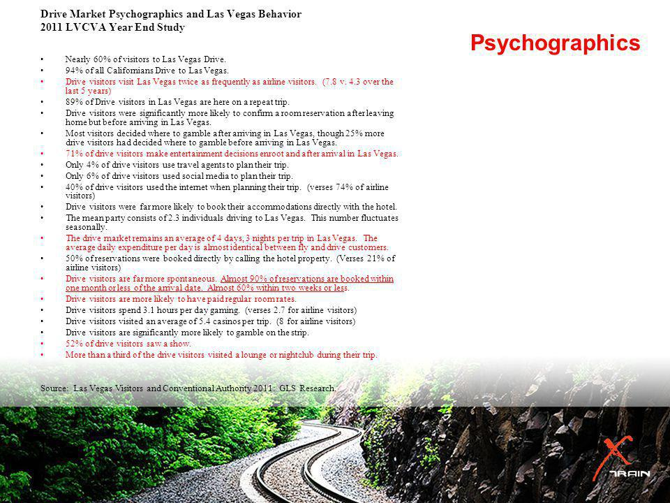 Psychographics Drive Market Psychographics and Las Vegas Behavior 2011 LVCVA Year End Study Nearly 60% of visitors to Las Vegas Drive.
