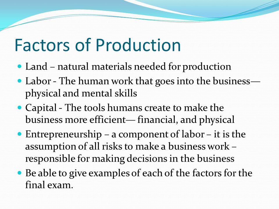 Factors of Production Land – natural materials needed for production Labor - The human work that goes into the business physical and mental skills Cap