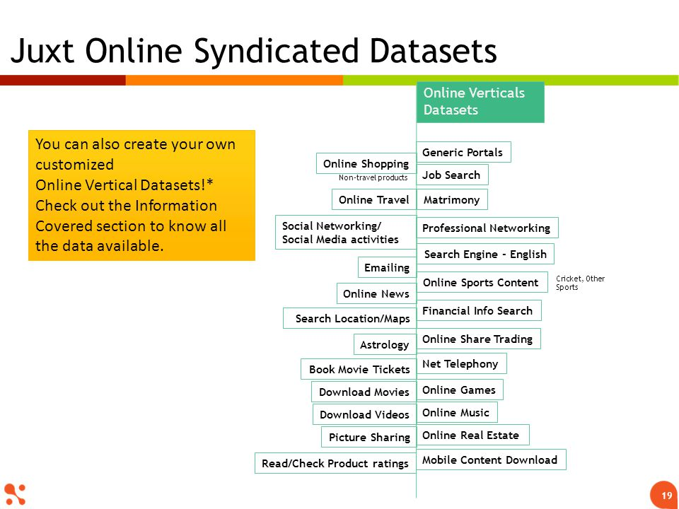 Juxt Online Syndicated Datasets 19 Online Verticals Datasets Generic Portals Online Shopping Job Search Matrimony Social Networking/ Social Media activities Emailing Online News Online Sports Content Financial Info Search Non-travel products Online Share Trading Net Telephony Online Games Online Music Online Real Estate Mobile Content Download Professional Networking Cricket, Other Sports Picture Sharing Download Videos Download Movies Search Engine - English Search Location/Maps Book Movie Tickets Astrology Online Travel Read/Check Product ratings You can also create your own customized Online Vertical Datasets!* Check out the Information Covered section to know all the data available.